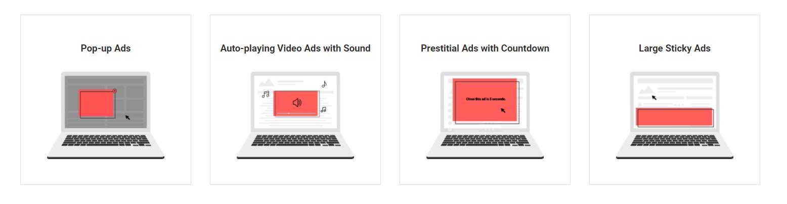 Types publicités bloquées en 2018 sur ordinateur google chrome